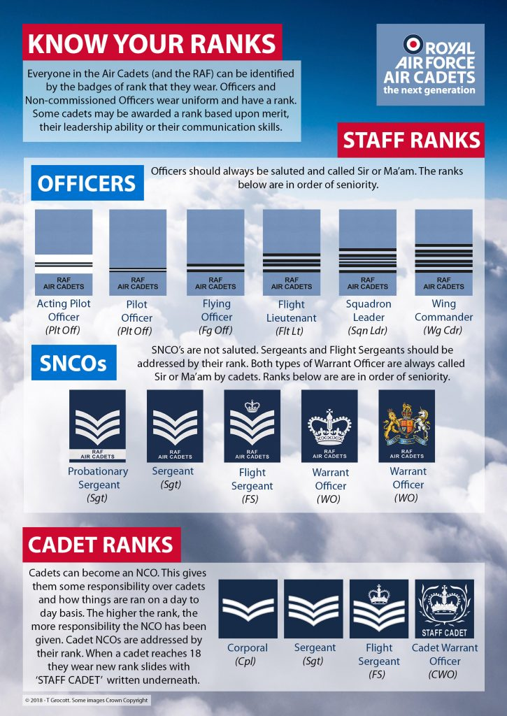Air Cadet Ranks