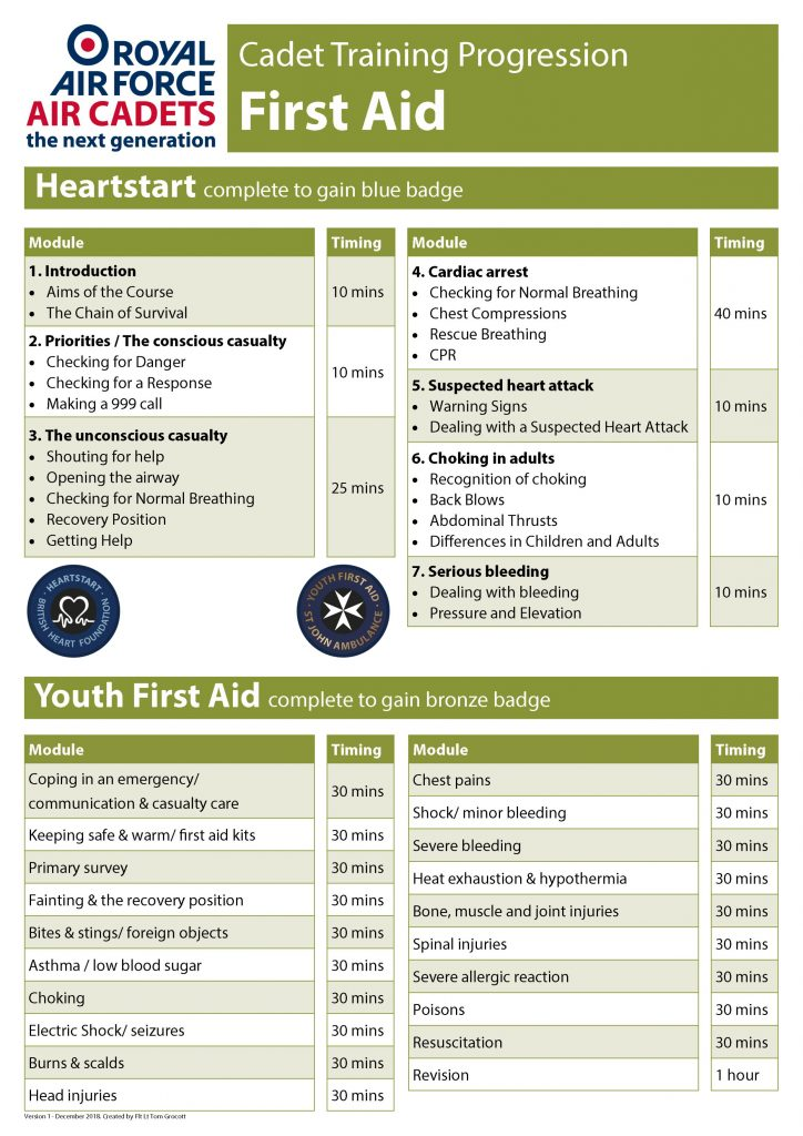 Air Cadet First Aid