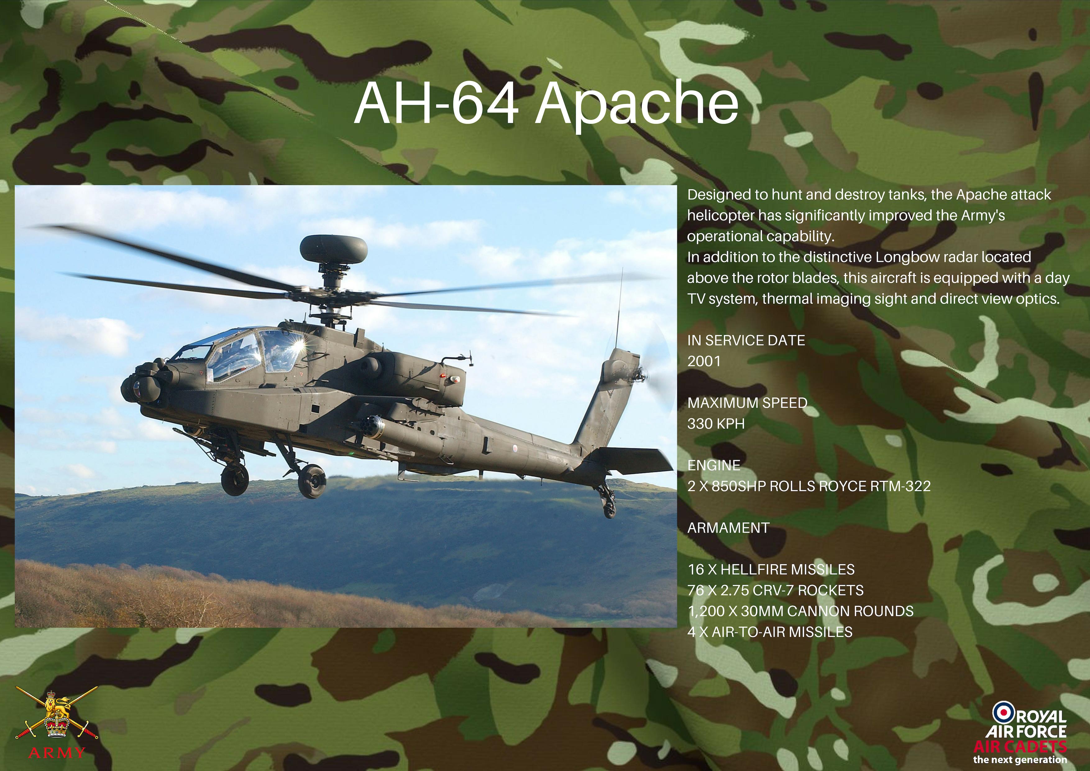 AH-64 Apache Longbow